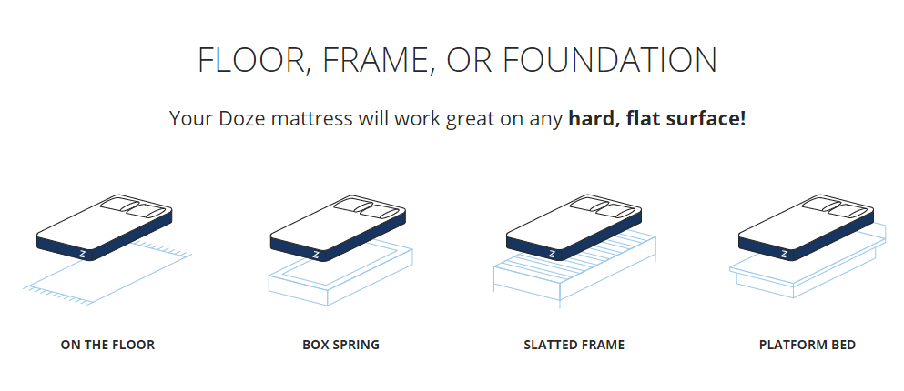 Doze mattress review
