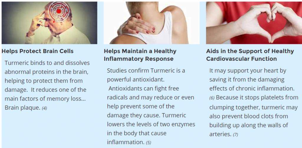 Benefits of Turmeric For health - Buy Purathrive Liquid