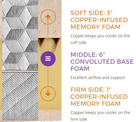layla Sleep mattress Review